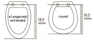 Toilet-Seat-Measurements