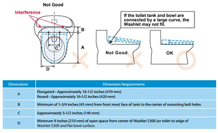 Clear Water Bidets, TOTO S350e Washlet installation instruction illustration
